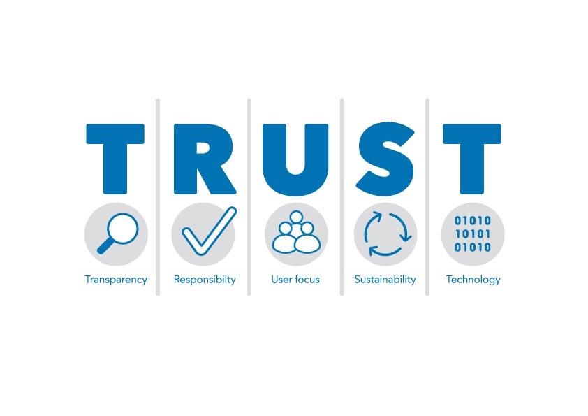 چگونه اعتماد کنیم
